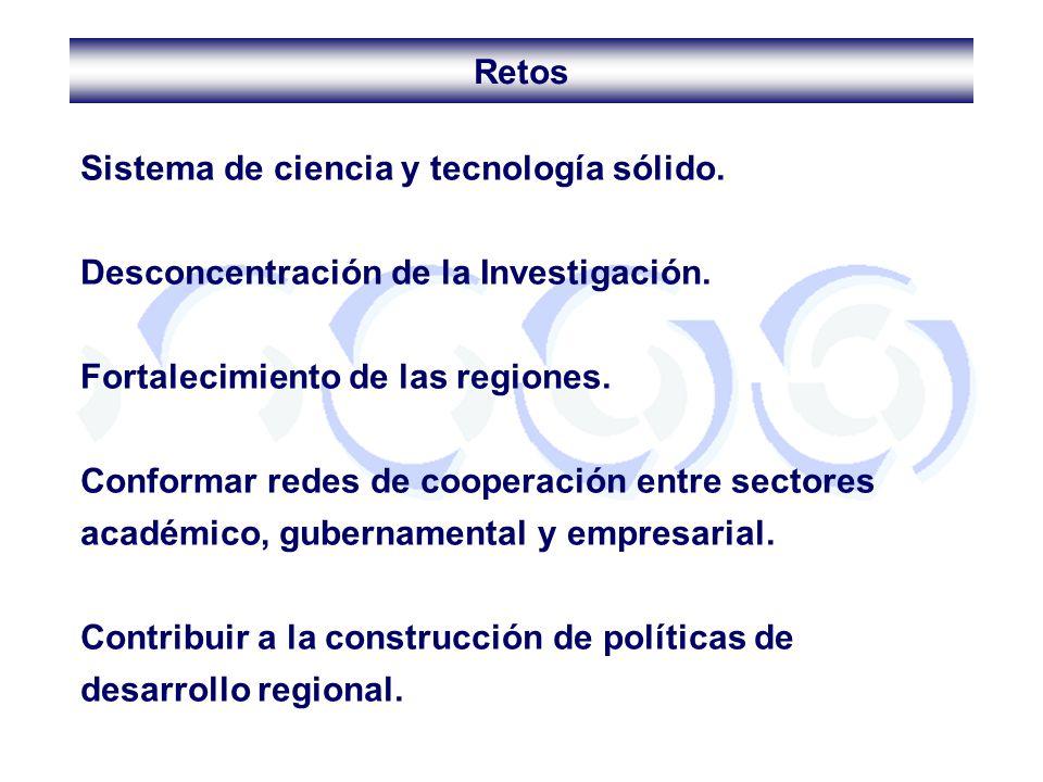 Retos Sistema de ciencia y tecnología sólido. Desconcentración de la Investigación. Fortalecimiento de las regiones.