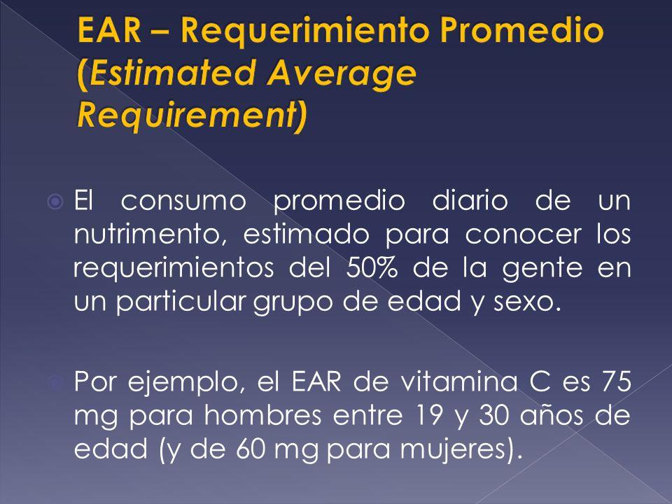 EAR – Requerimiento Promedio (Estimated Average Requirement)