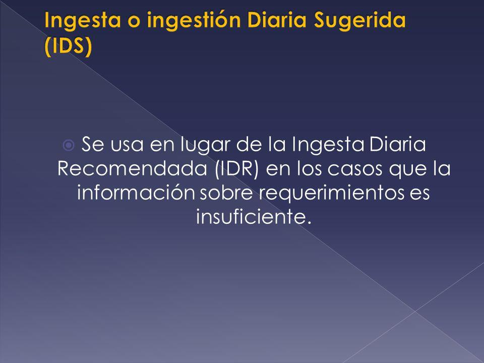 Ingesta o ingestión Diaria Sugerida (IDS)