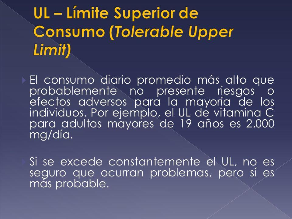 UL – Límite Superior de Consumo (Tolerable Upper Limit)