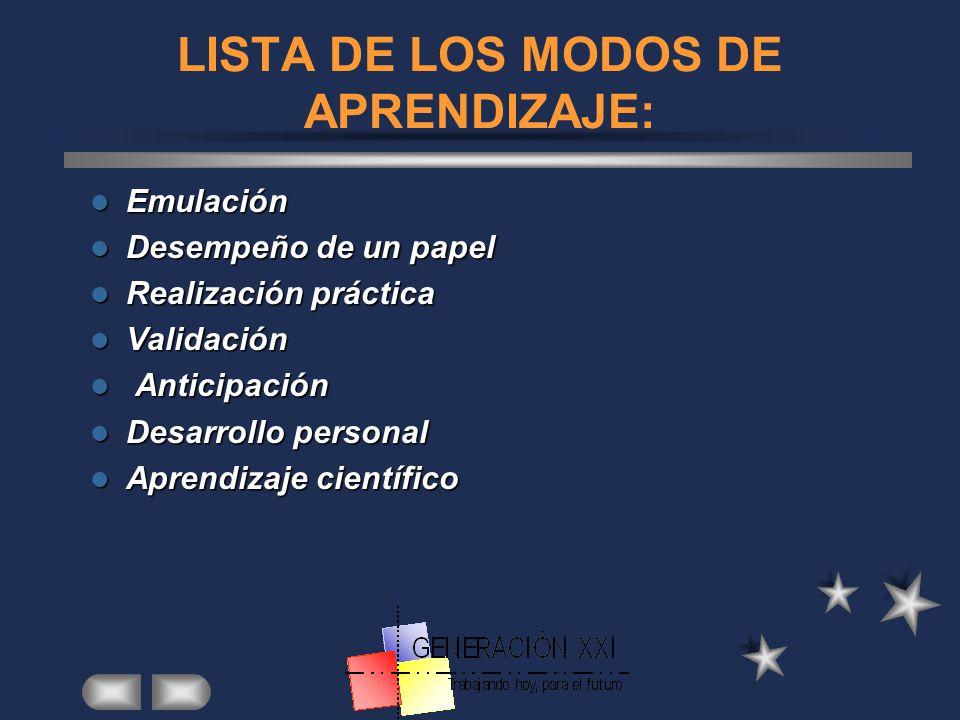 LISTA DE LOS MODOS DE APRENDIZAJE: