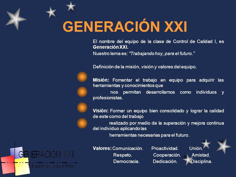 GENERACIÓN XXI El nombre del equipo de la clase de Control de Calidad I, es Generación XXI. Nuestro lema es: Trabajando hoy, para el futuro.