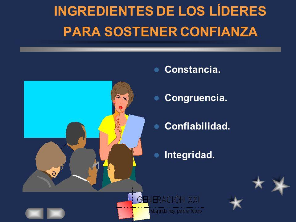 INGREDIENTES DE LOS LÍDERES PARA SOSTENER CONFIANZA