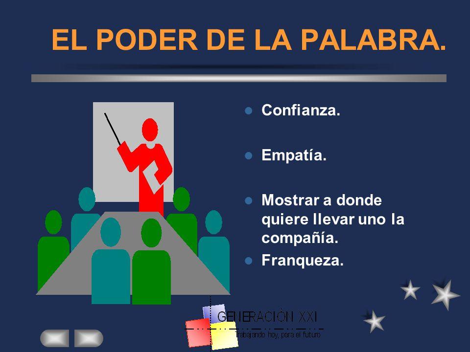 EL PODER DE LA PALABRA. Confianza. Empatía.
