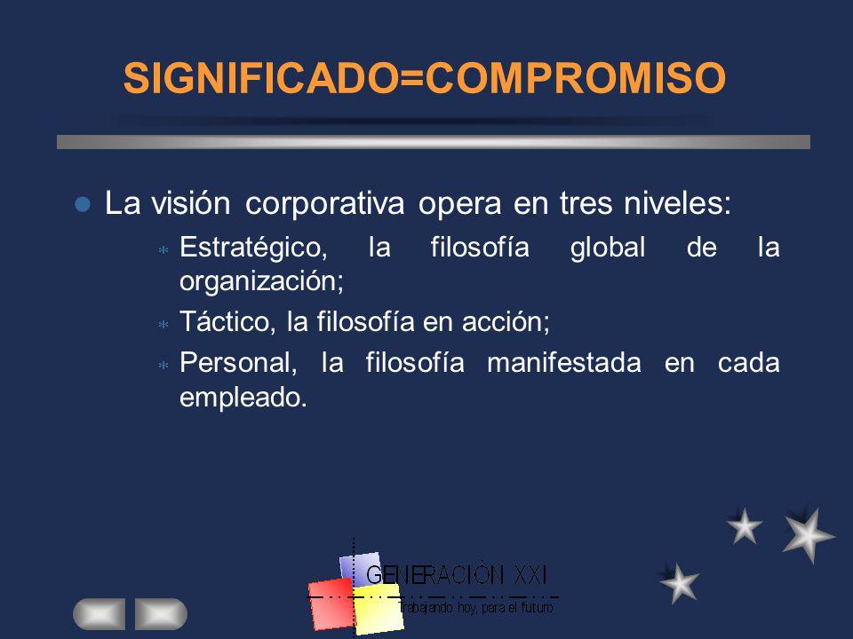 SIGNIFICADO=COMPROMISO