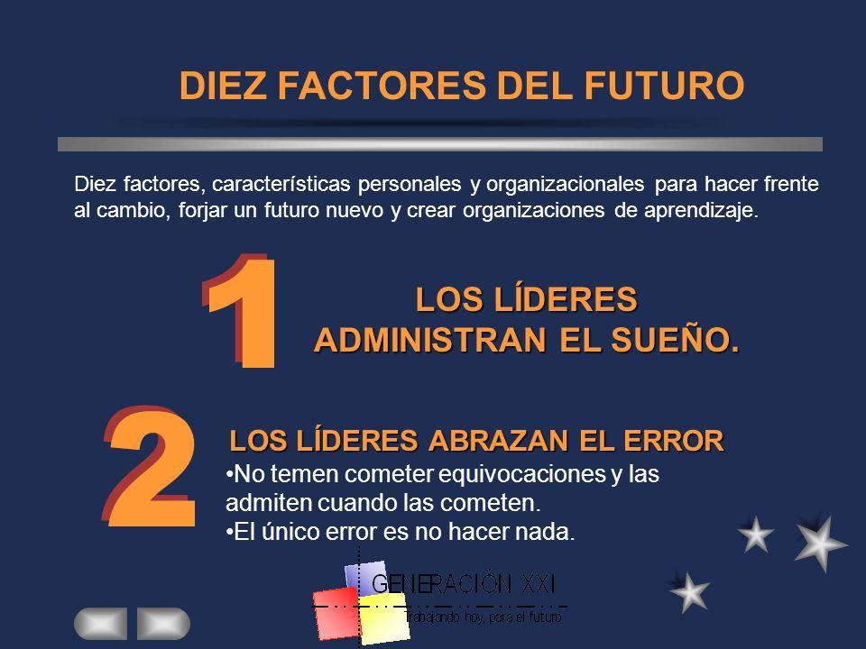 1 2 DIEZ FACTORES DEL FUTURO LOS LÍDERES ADMINISTRAN EL SUEÑO.