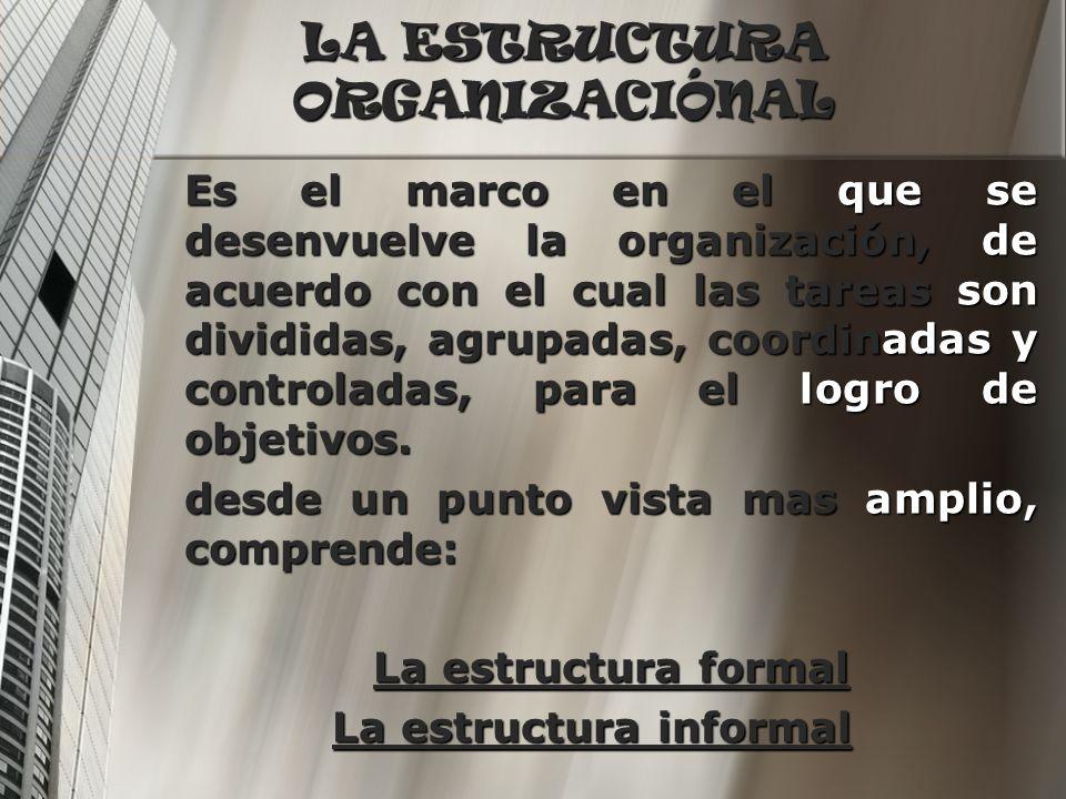 La estructura informal