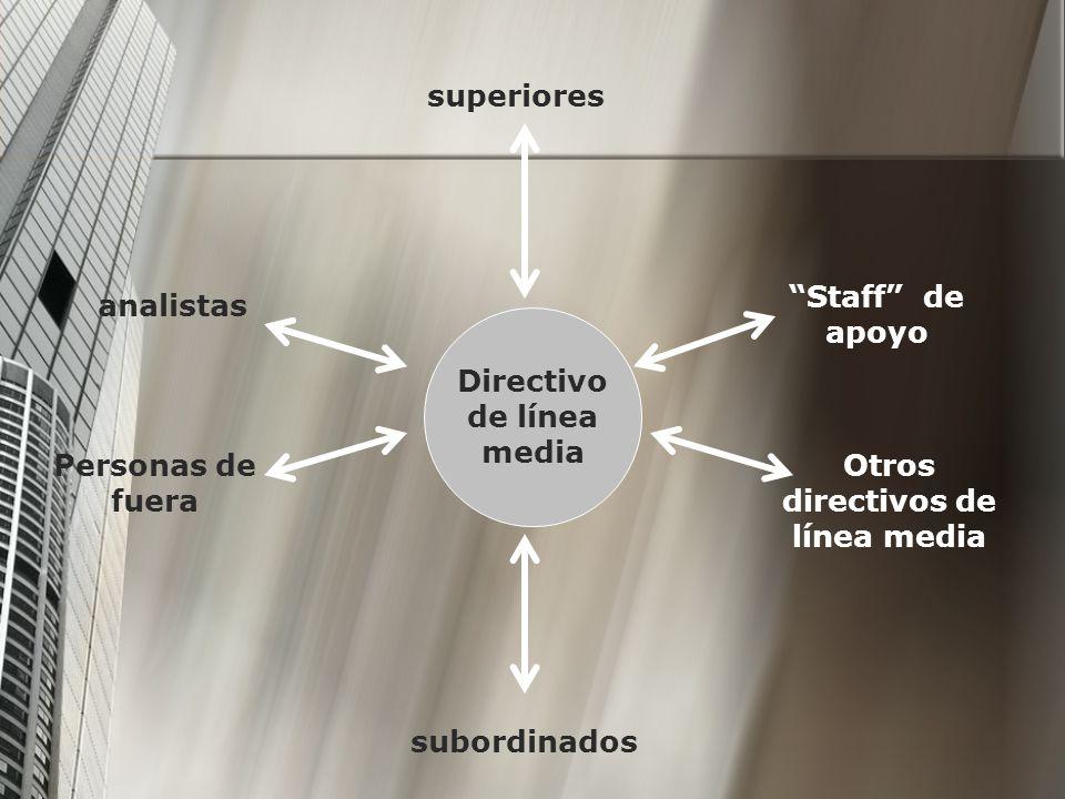 Directivo de línea media Otros directivos de línea media