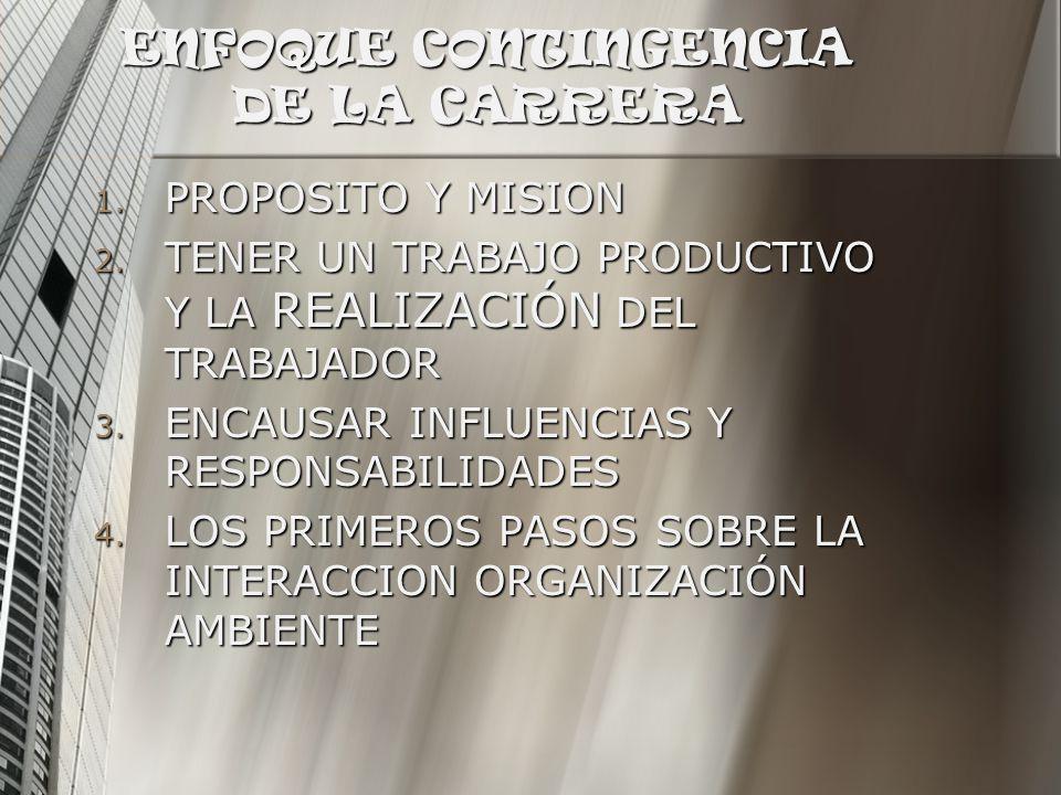 ENFOQUE CONTINGENCIA DE LA CARRERA