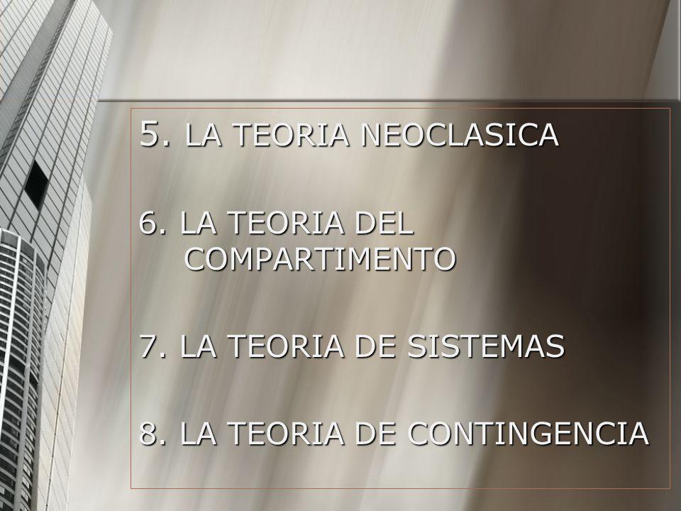 5. LA TEORIA NEOCLASICA 6. LA TEORIA DEL COMPARTIMENTO