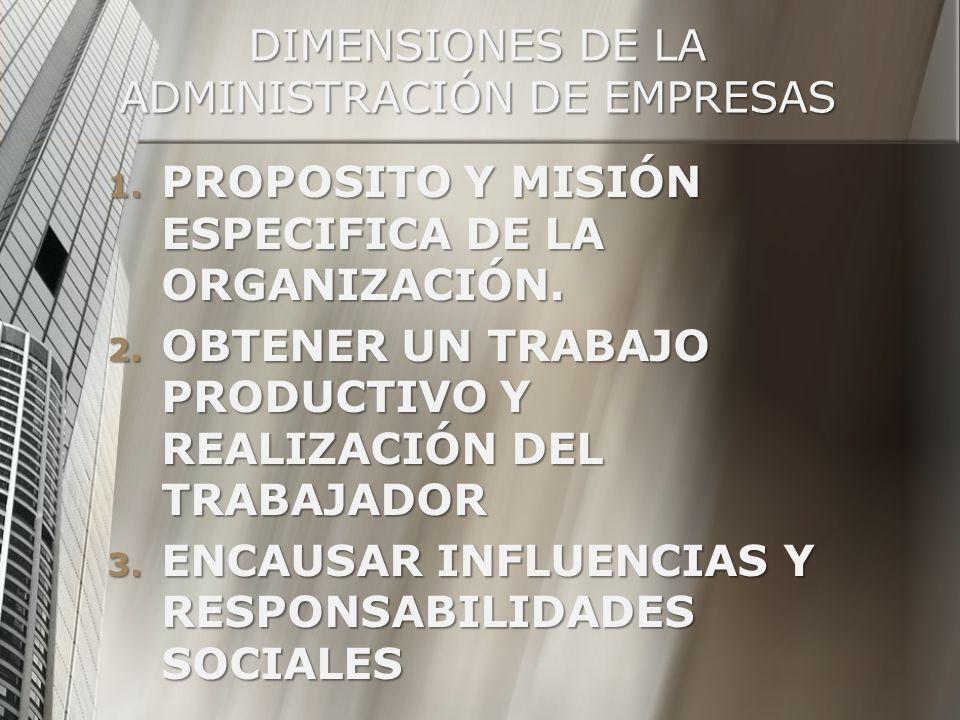 DIMENSIONES DE LA ADMINISTRACIÓN DE EMPRESAS