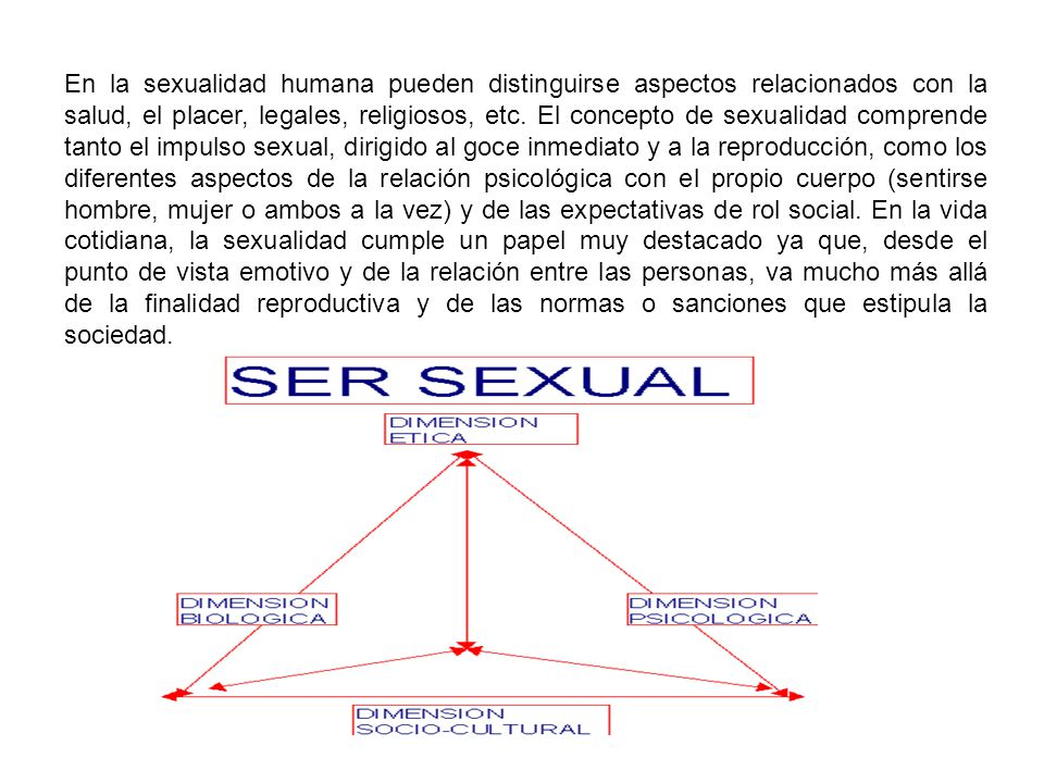 En la sexualidad humana pueden distinguirse aspectos relacionados con la salud, el placer, legales, religiosos, etc.
