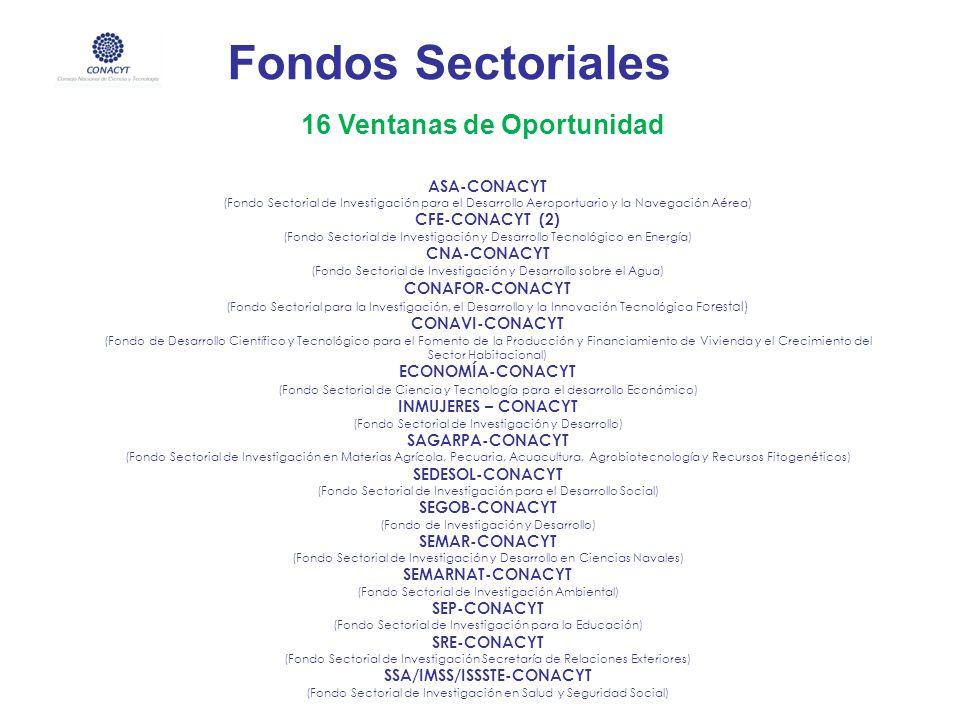 16 Ventanas de Oportunidad SSA/IMSS/ISSSTE-CONACYT