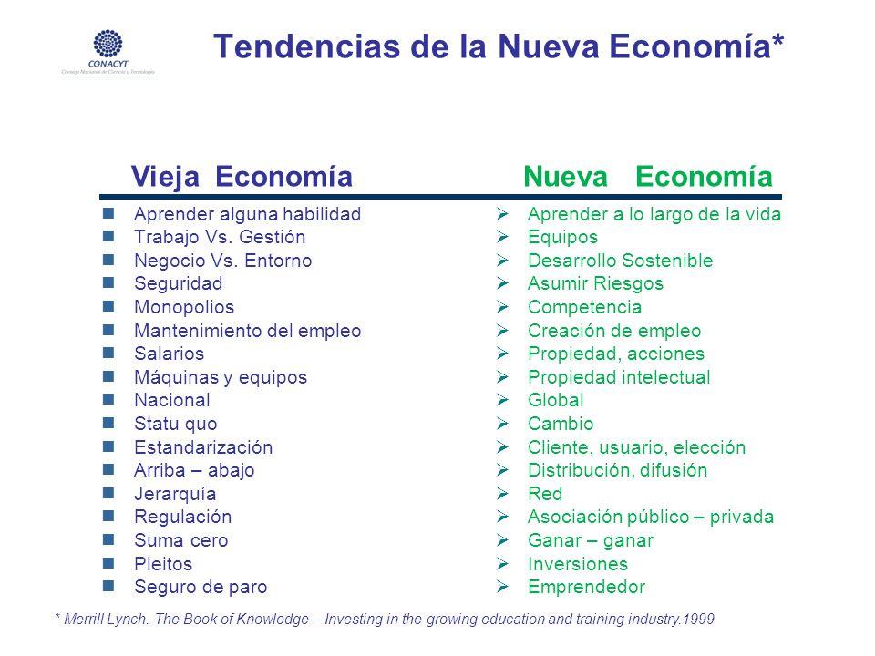 Tendencias de la Nueva Economía*