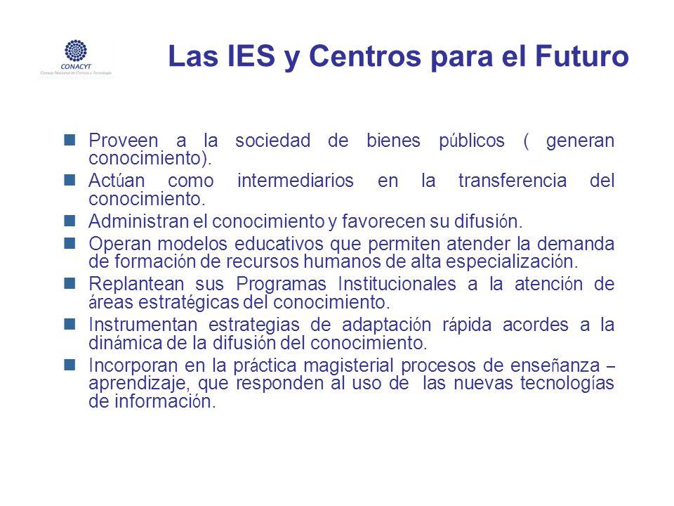 Las IES y Centros para el Futuro