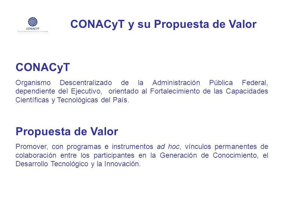 CONACyT y su Propuesta de Valor
