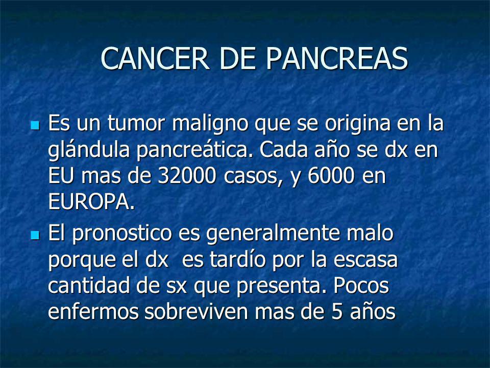 CANCER DE PANCREAS Es un tumor maligno que se origina en la glándula pancreática. Cada año se dx en EU mas de 32000 casos, y 6000 en EUROPA.