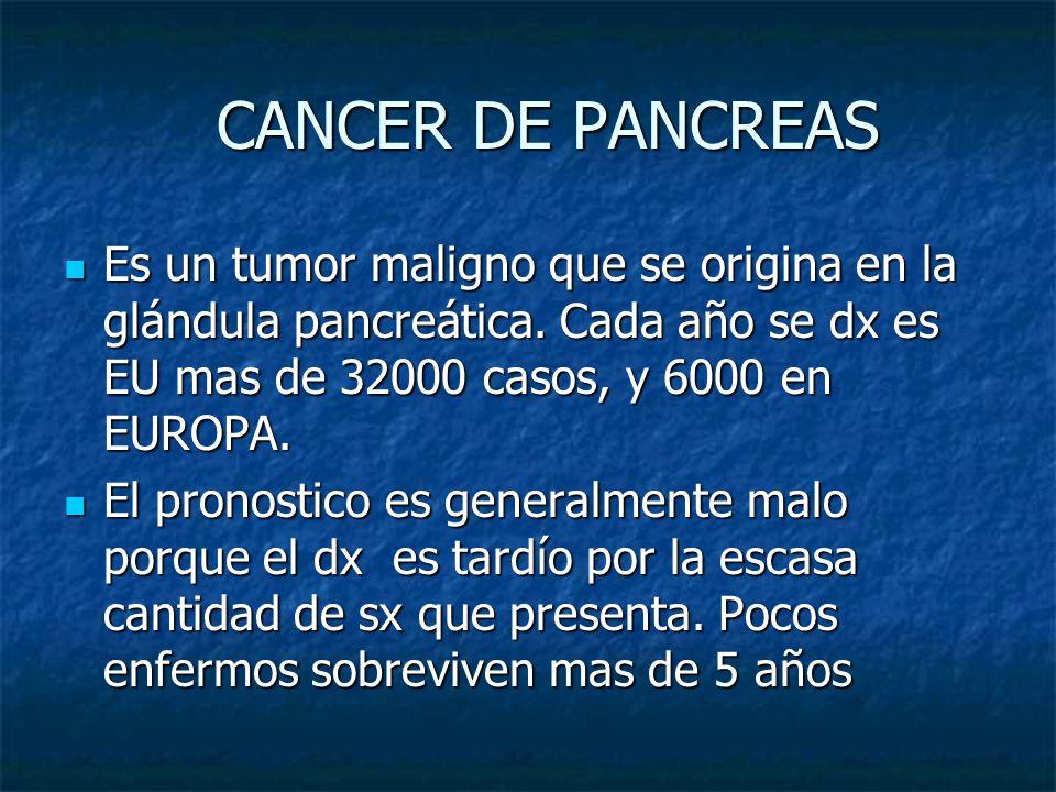 CANCER DE PANCREASEs un tumor maligno que se origina en la glándula pancreática. Cada año se dx es EU mas de 32000 casos, y 6000 en EUROPA.
