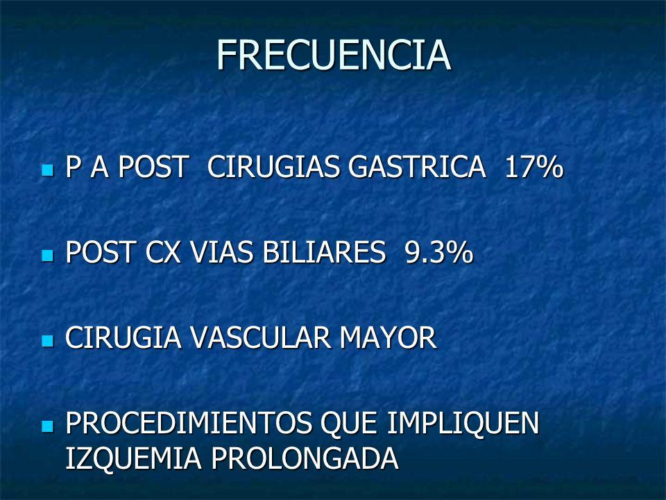 FRECUENCIA P A POST CIRUGIAS GASTRICA 17% POST CX VIAS BILIARES 9.3%
