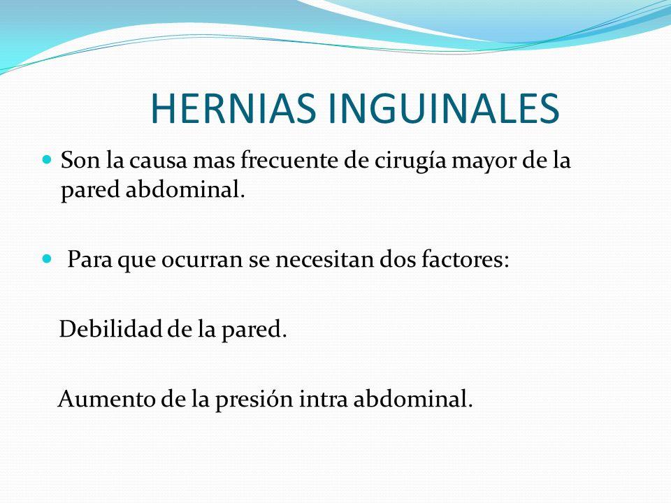 HERNIAS INGUINALESSon la causa mas frecuente de cirugía mayor de la pared abdominal. Para que ocurran se necesitan dos factores: