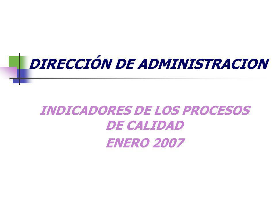 DIRECCIÓN DE ADMINISTRACION