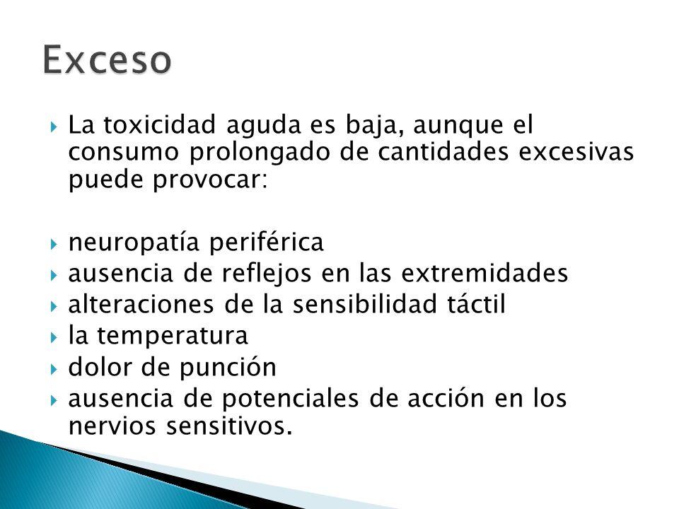 Exceso La toxicidad aguda es baja, aunque el consumo prolongado de cantidades excesivas puede provocar: