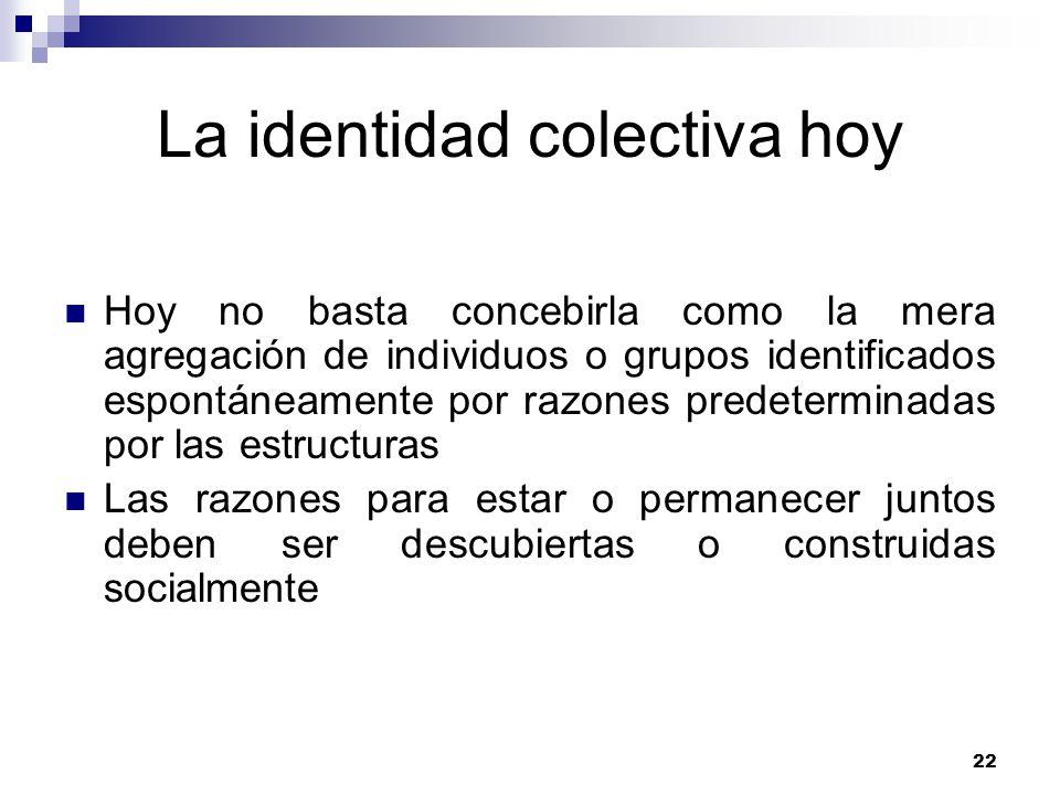 La identidad colectiva hoy