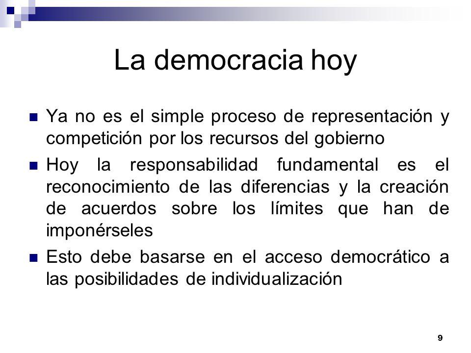 La democracia hoy Ya no es el simple proceso de representación y competición por los recursos del gobierno.