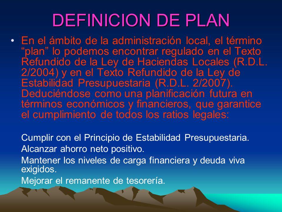 DEFINICION DE PLAN