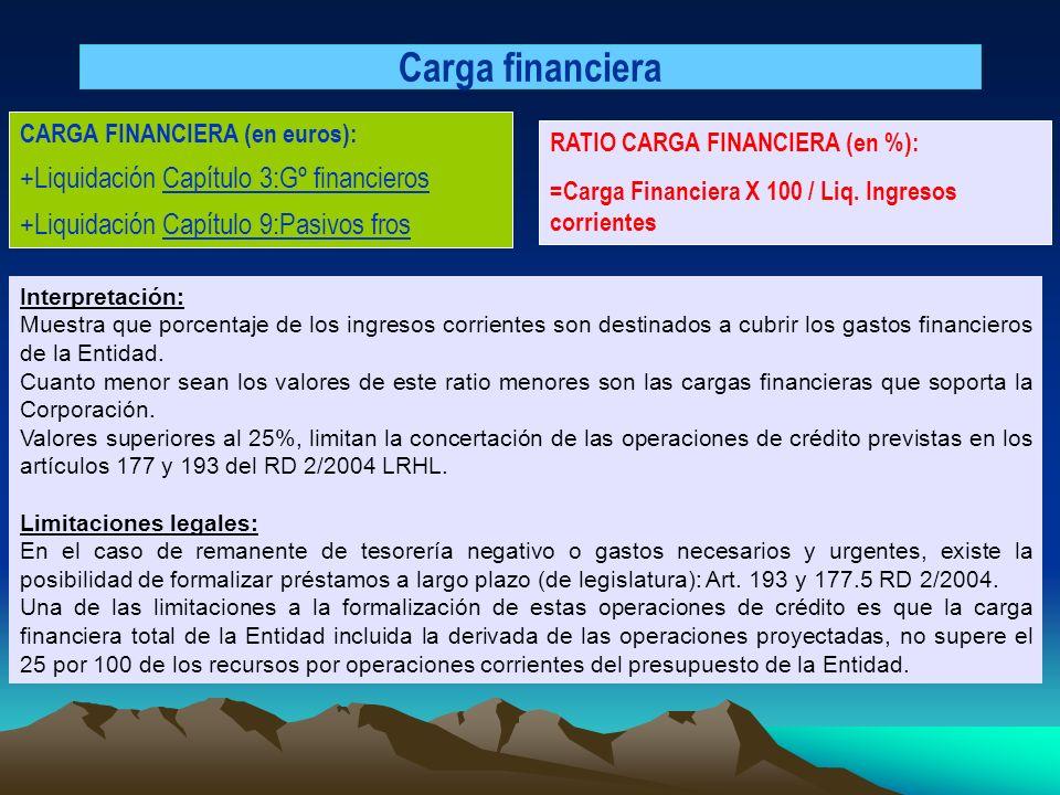 Carga financiera +Liquidación Capítulo 3:Gº financieros