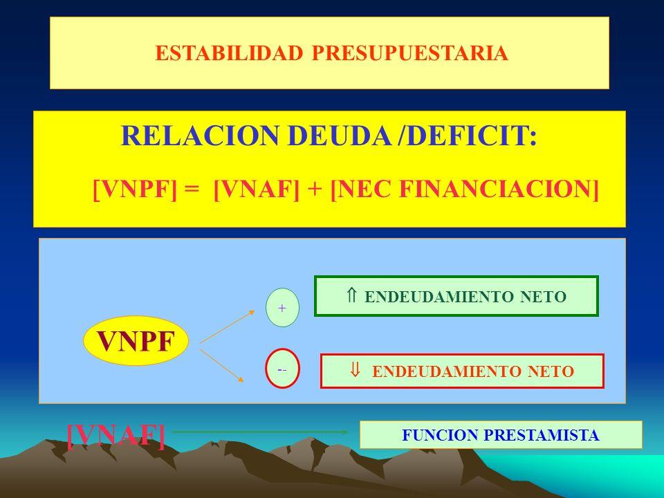 RELACION DEUDA /DEFICIT: VNPF