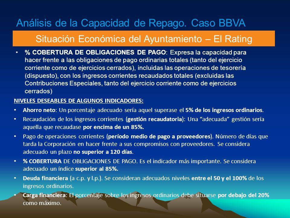 Situación Económica del Ayuntamiento – El Rating
