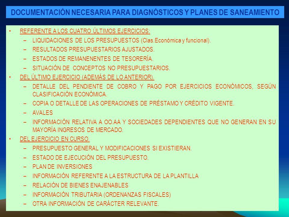 DOCUMENTACIÓN NECESARIA PARA DIAGNÓSTICOS Y PLANES DE SANEAMIENTO