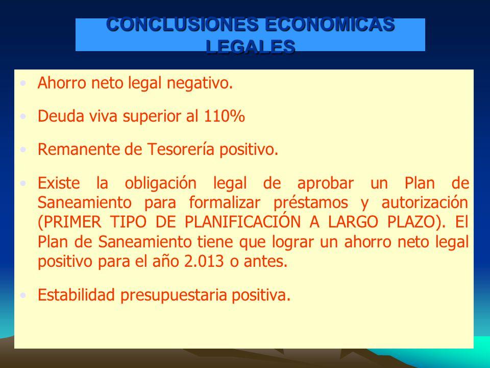 CONCLUSIONES ECONOMICAS LEGALES