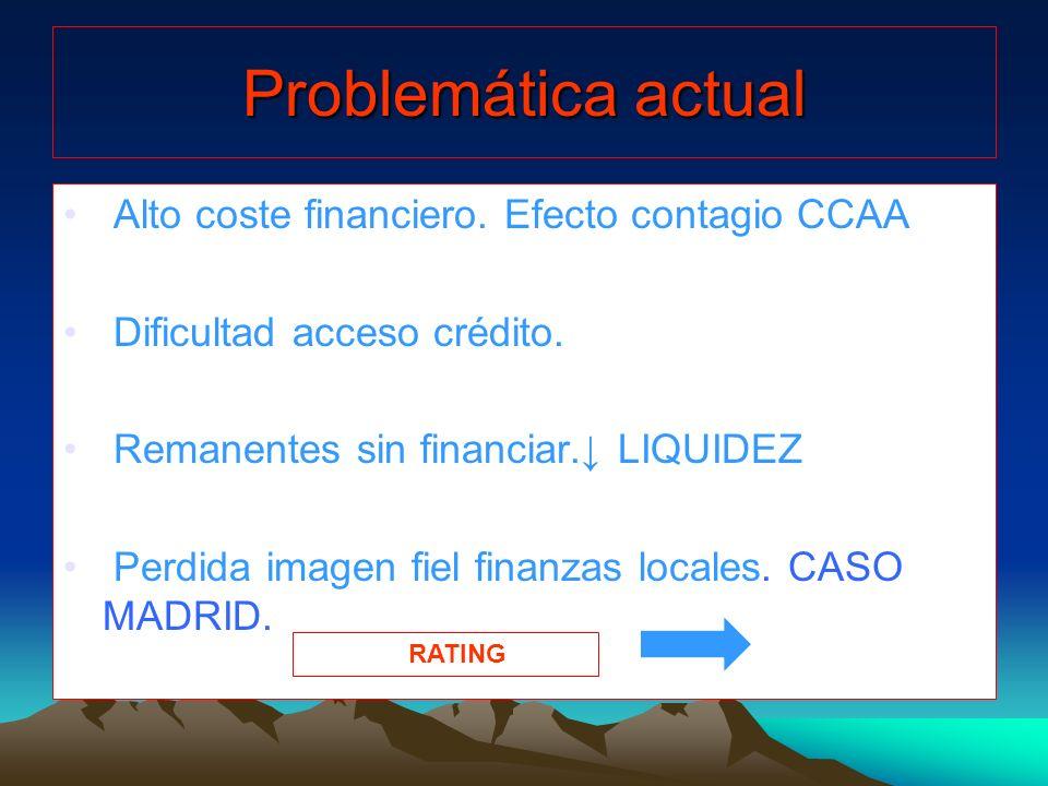 Problemática actual Alto coste financiero. Efecto contagio CCAA