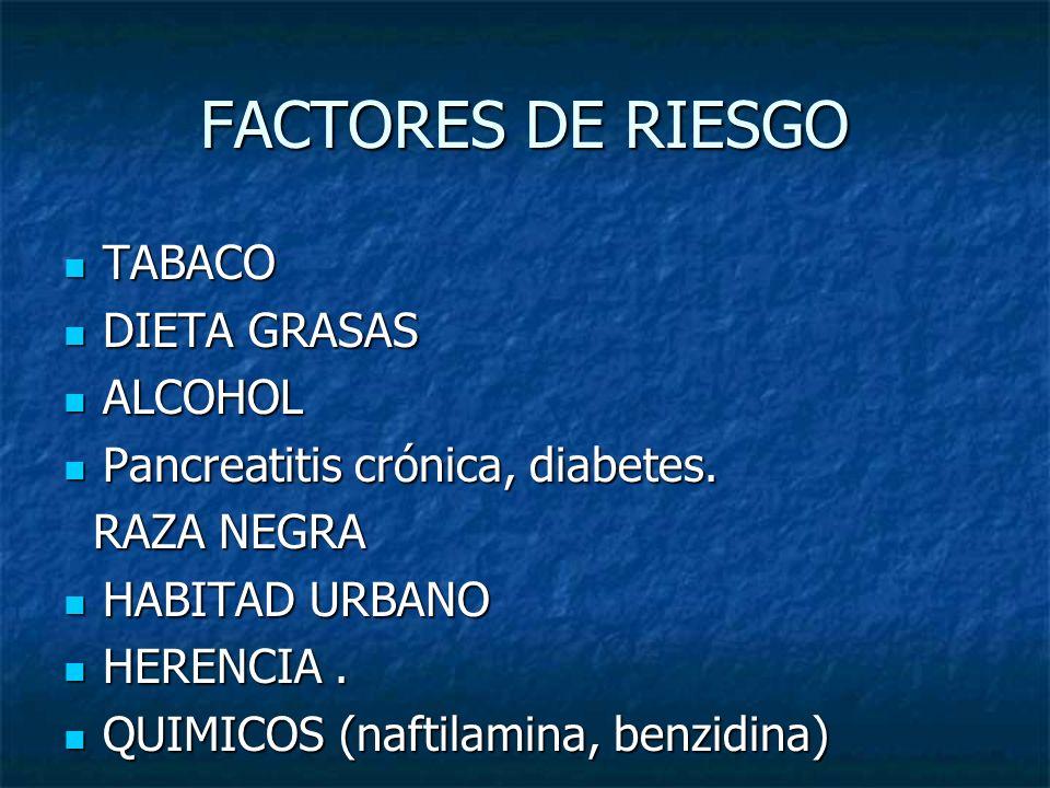 FACTORES DE RIESGO TABACO DIETA GRASAS ALCOHOL