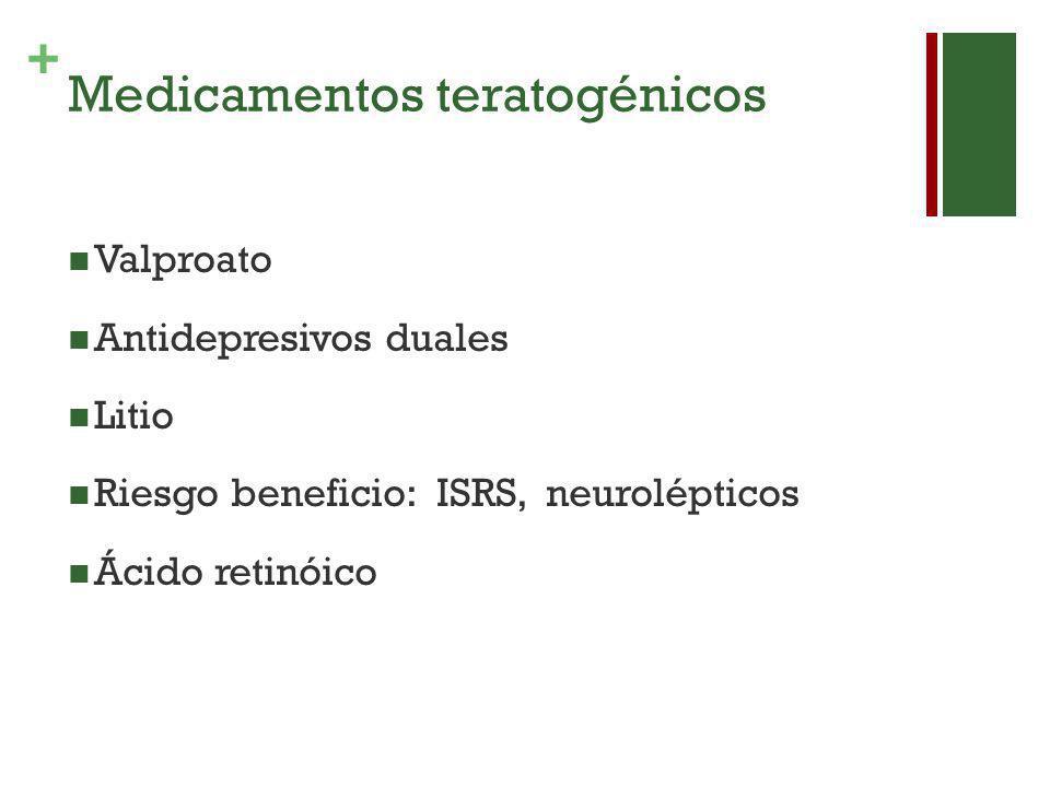 Medicamentos teratogénicos