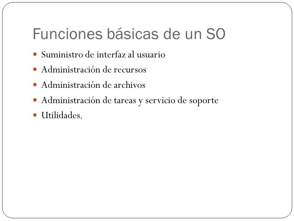 Funciones básicas de un SO