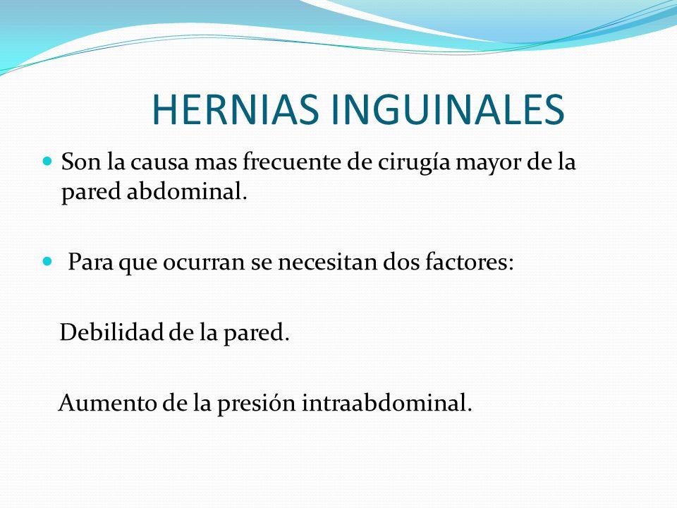 HERNIAS INGUINALES Son la causa mas frecuente de cirugía mayor de la pared abdominal. Para que ocurran se necesitan dos factores:
