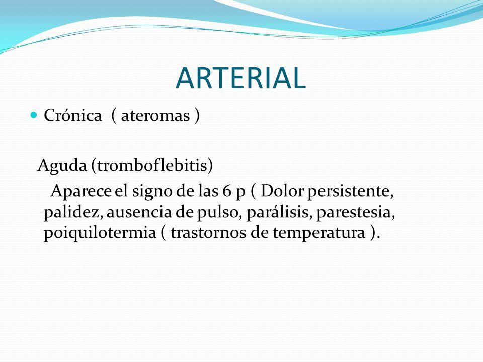 ARTERIAL Crónica ( ateromas ) Aguda (tromboflebitis)