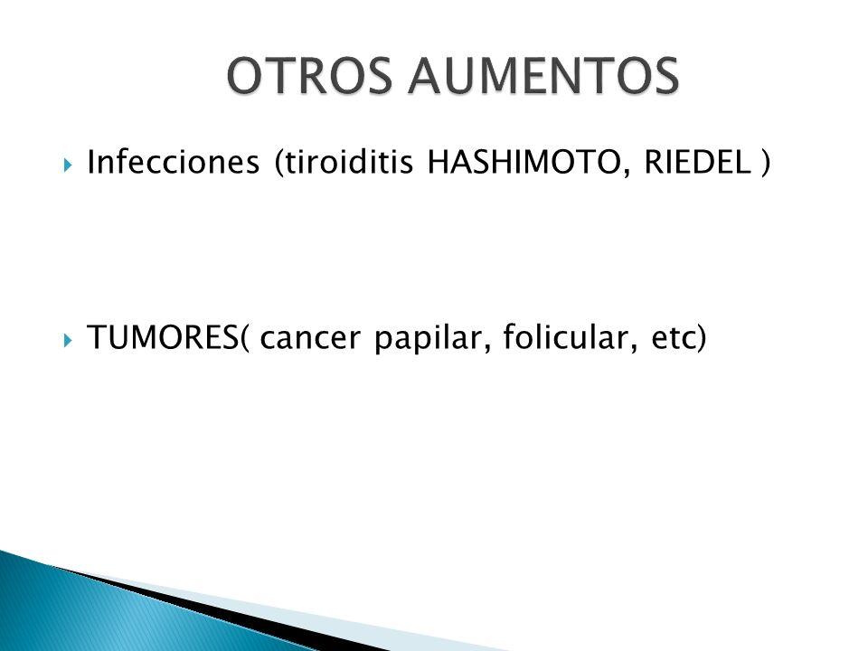 OTROS AUMENTOS Infecciones (tiroiditis HASHIMOTO, RIEDEL )