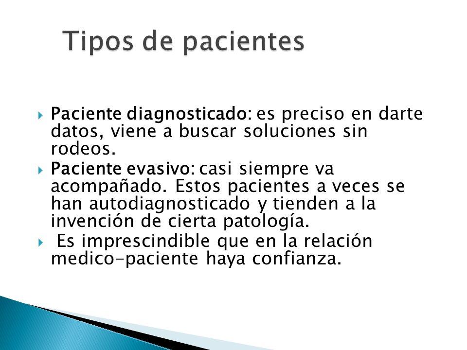 Tipos de pacientes Paciente diagnosticado: es preciso en darte datos, viene a buscar soluciones sin rodeos.