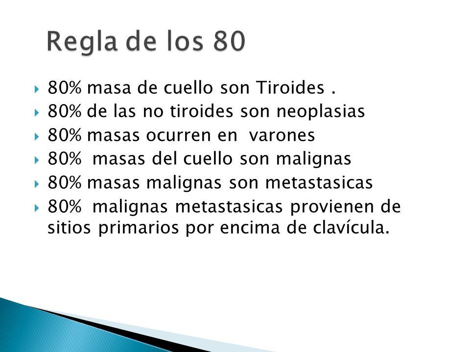 Regla de los 80 80% masa de cuello son Tiroides .