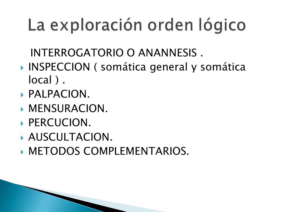 La exploración orden lógico