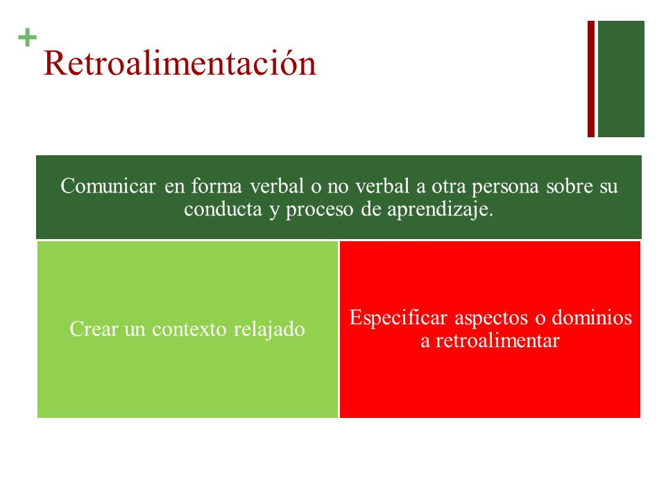 Retroalimentación Comunicar en forma verbal o no verbal a otra persona sobre su conducta y proceso de aprendizaje.