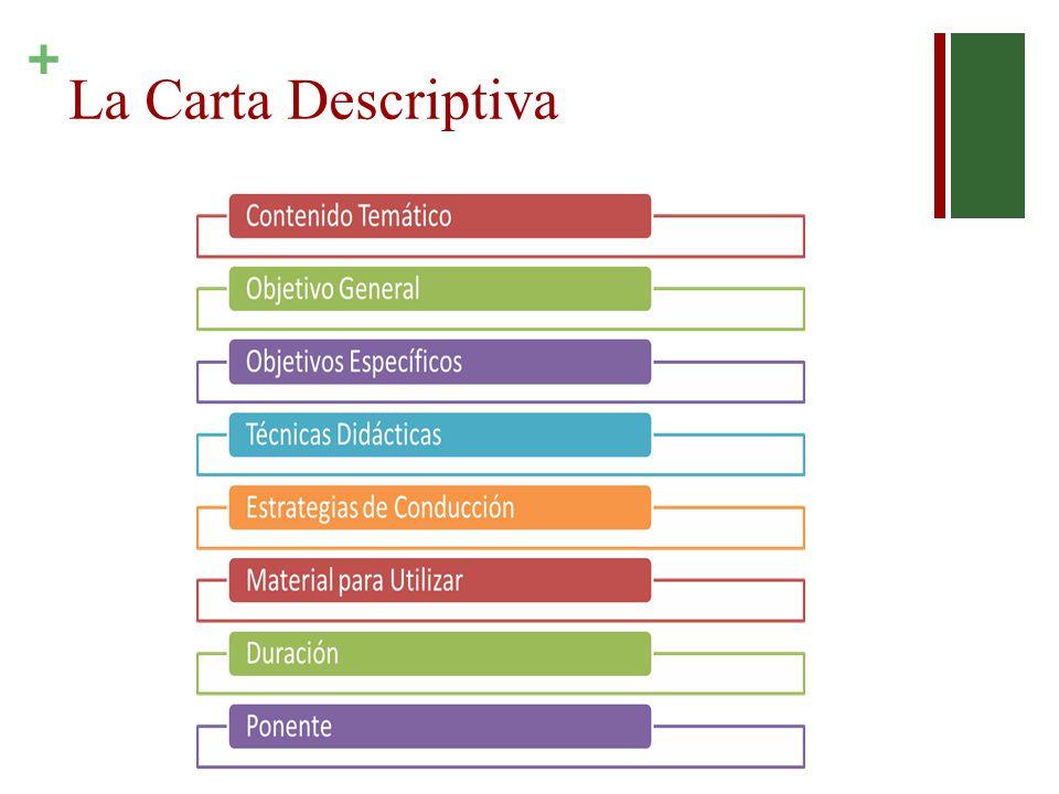 La Carta Descriptiva