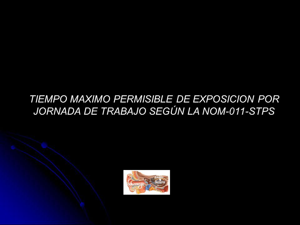 TIEMPO MAXIMO PERMISIBLE DE EXPOSICION POR JORNADA DE TRABAJO SEGÚN LA NOM-011-STPS