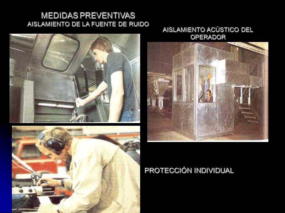 MEDIDAS PREVENTIVAS AISLAMIENTO DE LA FUENTE DE RUIDO