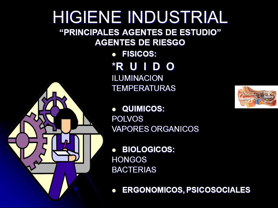 HIGIENE INDUSTRIAL PRINCIPALES AGENTES DE ESTUDIO AGENTES DE RIESGO