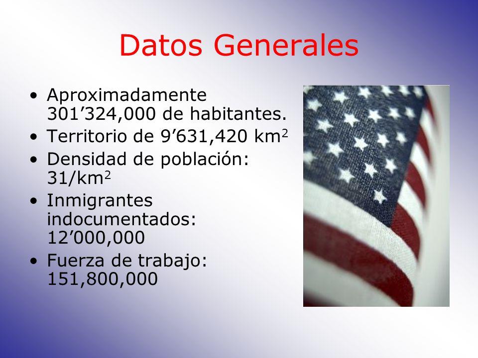 Datos Generales Aproximadamente 301'324,000 de habitantes.